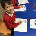 Numeracy – Addition and Subtraction – Fact Families – Year 2