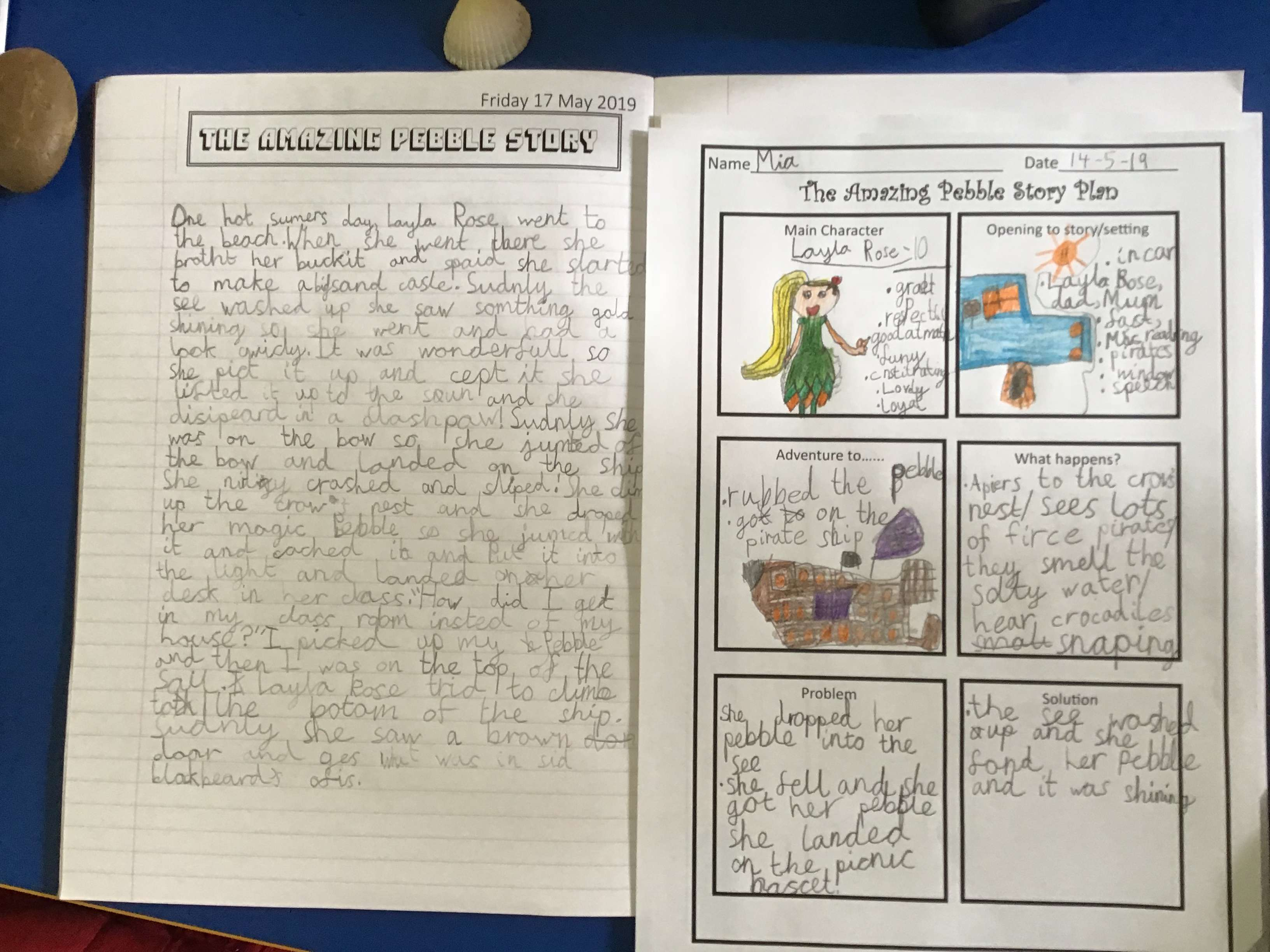 Adventure Story Ideas year 2 – creative writing – the amazing pebble story | st