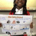 Year 3 – Science – Soils